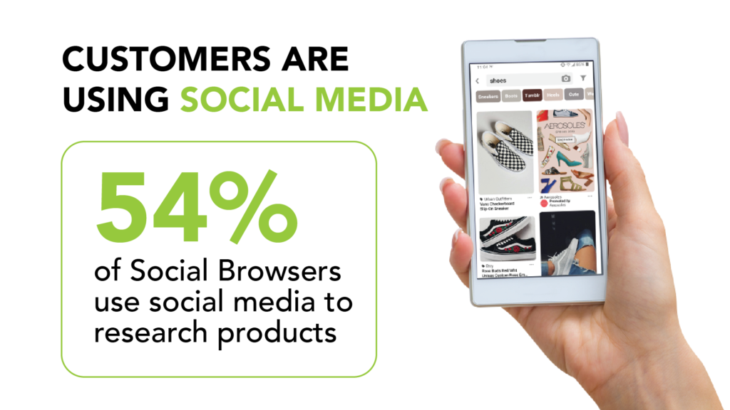 Infographic - 54% of Social Browsers use social media to research products